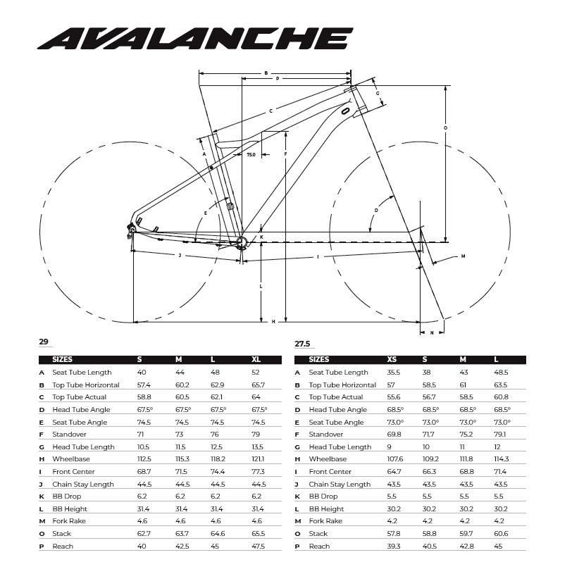 Avalanche Elite -